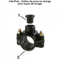 Interpuls-collier-prise-en-charge-lavage